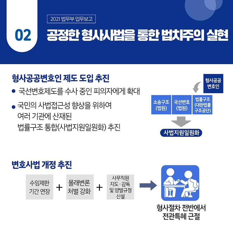 2021 법무부 업무보고3-민생에 힘이 되는 법무행정